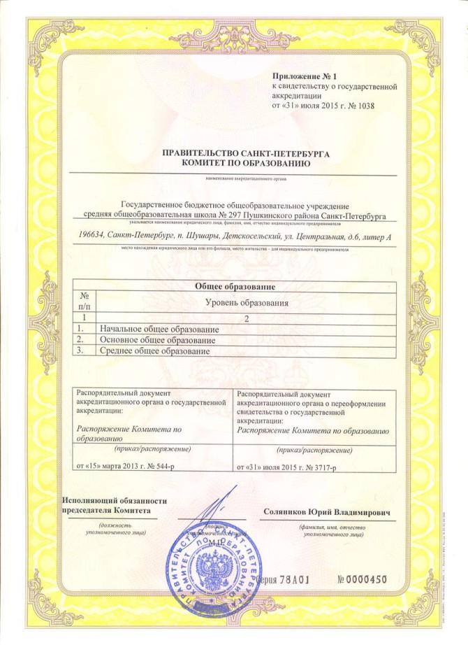 Приложение к свидетельство об аккредитации от 31.07.15