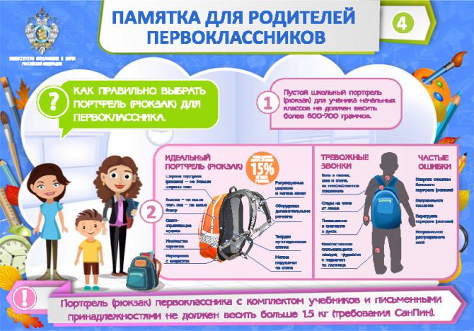 Памятка для родителей первоклассников_Страница_04